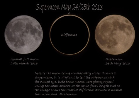 Supermoon-size-difference-alec-jones-e1369511419664