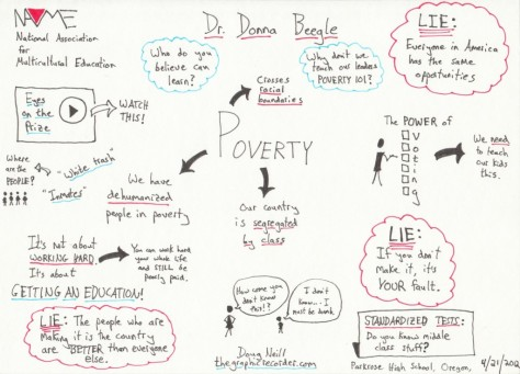 Sketch-Notes-Oregon-NAME-2012-Conference-Poverty-Expert-Donn